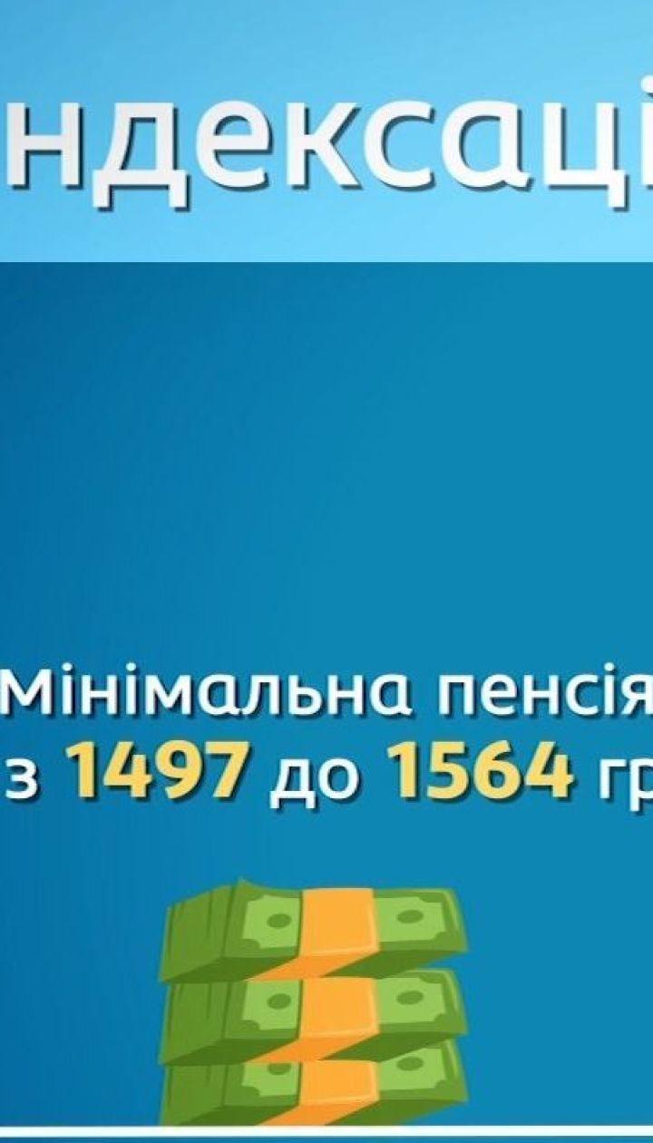 У липні в Україні зросте прожитковий мінімум та соцвиплати - Економічні новини
