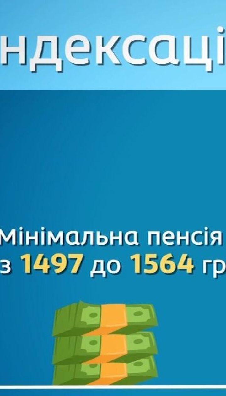 В июле в Украине вырастет прожиточный минимум и соцвыплаты - Экономические новости