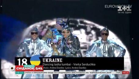 ТОП- 5 українців на Євробаченні
