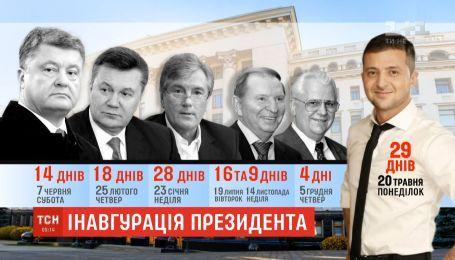Зеленский дольше всех президентов Украины ждал своей инаугурации