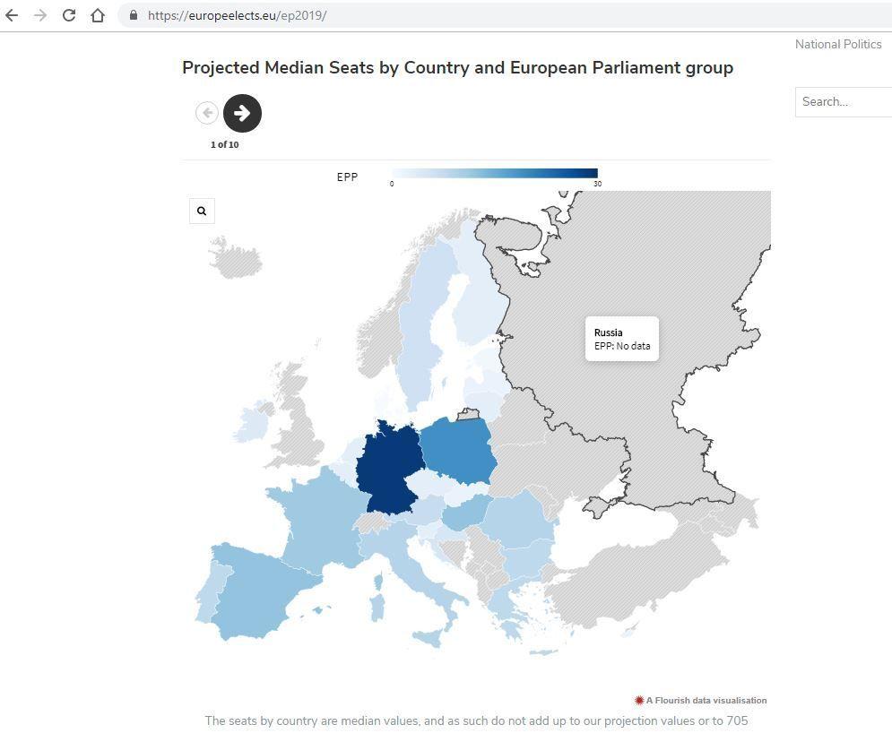 Сайт про вибори у Європі