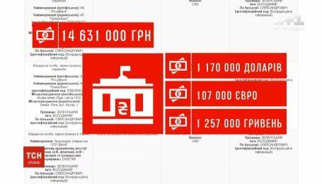 Зеленский отчитался о своих доходах по состоянию на 2018 год