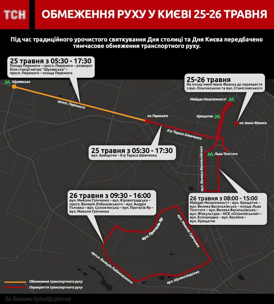 перекриття Києва на день міста_інфографіка