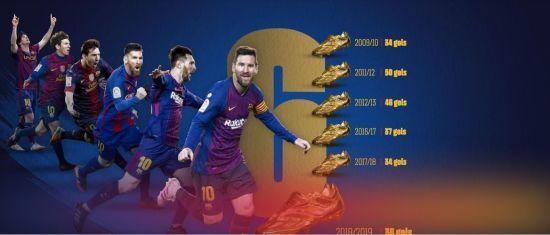 """Мессі став найкращим бомбардиром сезону у Європі, """"Барселона"""" привітала його з рекордом"""