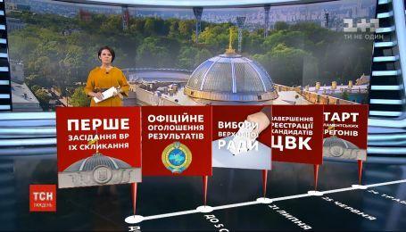 Дострокові парламентські вибори: до 15 липня українці можуть змінити місця голосування
