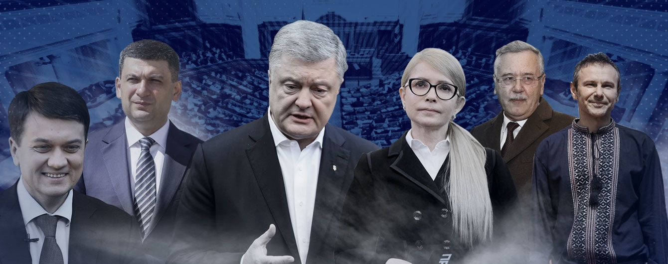 Инфантильное и капризное украинское общество завело себя в тупик. А что в Молдове не тоже самое?