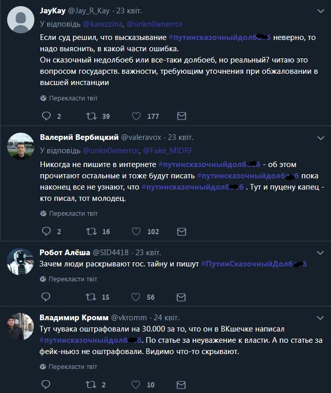 Твіти про Путіна