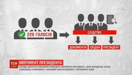 Депутаты предоставили себе право контролировать следствие по резонансным делам