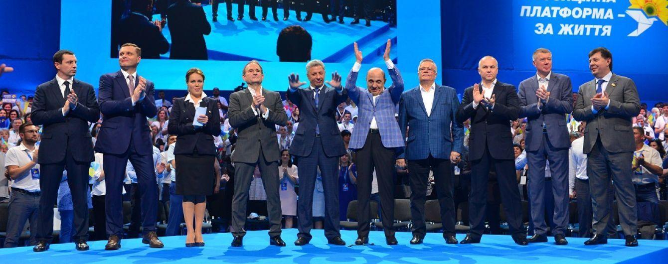 В партии Медведчука рассказали, какие должности хотят получить в комитетах новой Рады