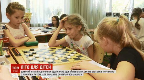 Літній табір для дитини: що почому цьогоріч для українців
