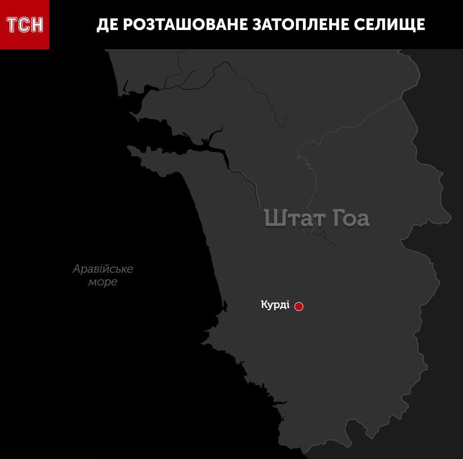 підводне селище інфографіка