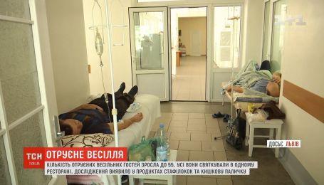 Во львовском ресторане, где произошло массовое отравление, обнаружили стафилококк и кишечную палочку