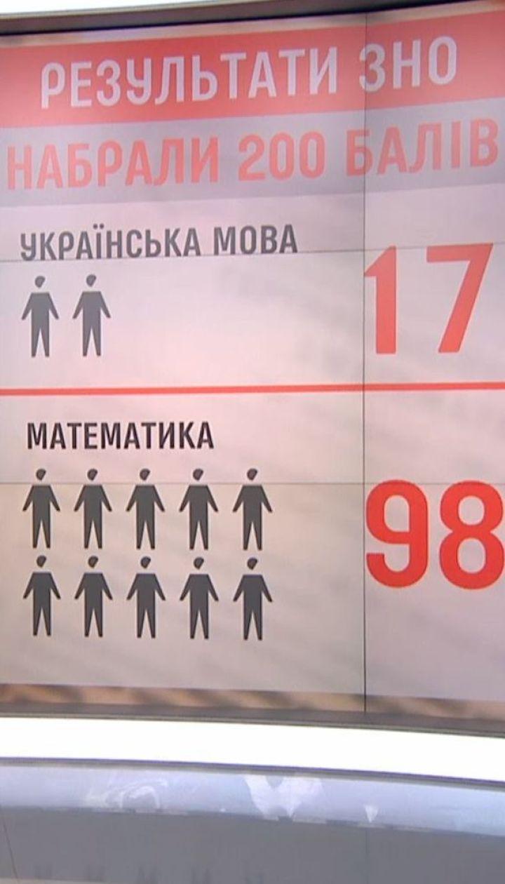 Результати ЗНО: визначено поріг тестів з української мови, математики та фізики