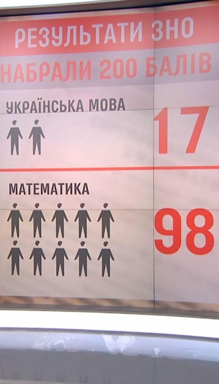 Результаты ВНО: определен порог тестов по украинскому языку, математике и физике