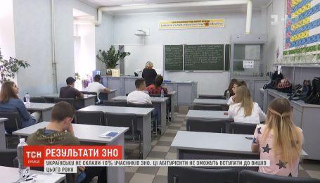 Майже 16% учасників ЗНО провалили іспит з української мови й літератури