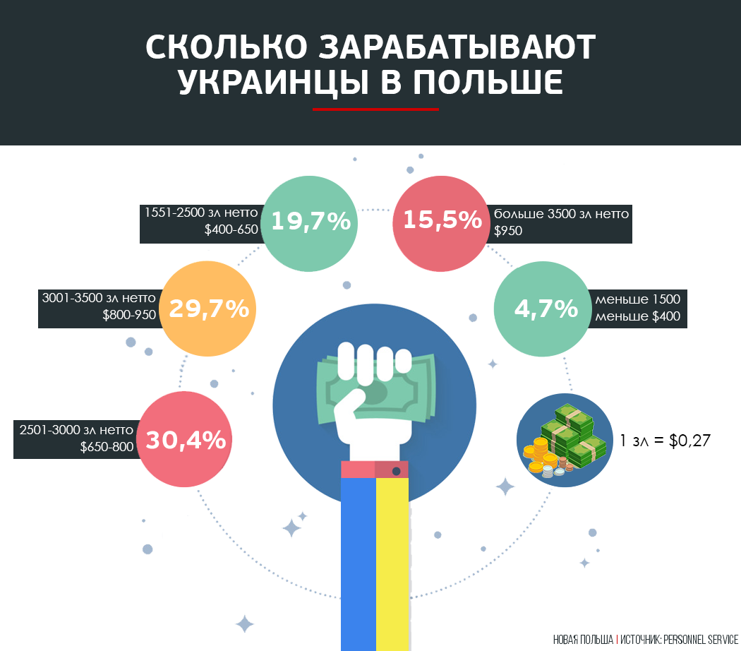 Українці в Польщі, для блогів_2