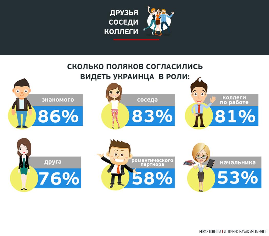 Українці в Польщі, для блогів_4