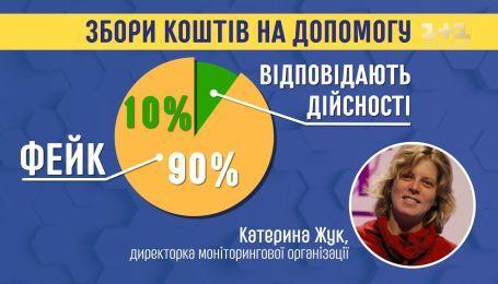 Как правильно жертвовать деньги на благотворительность - кинопродюсер и благодетель Ирина Вратарева