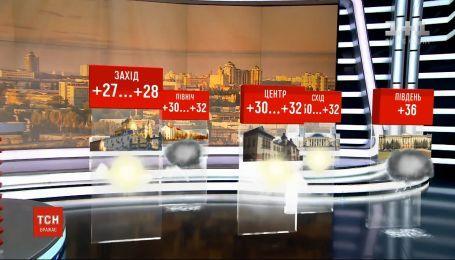Жаркие выходные в Украине: температура будет подниматься до +36 градусов