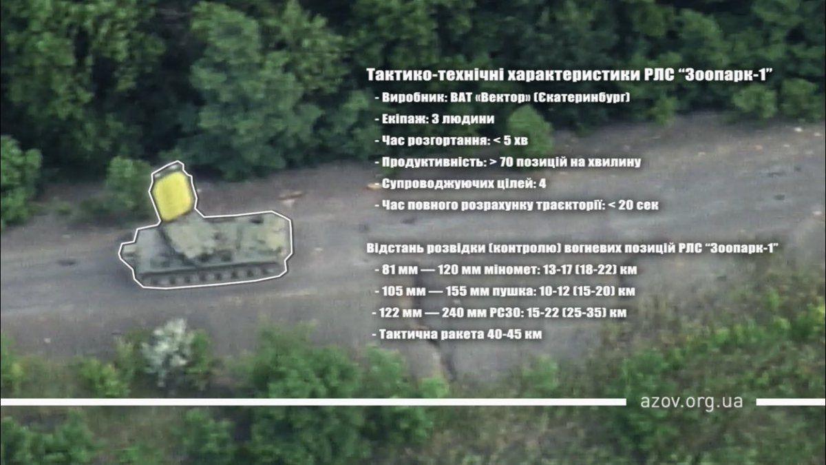 """російський комплекс артилерійської розвідки """"ЗООПАРК-1"""""""