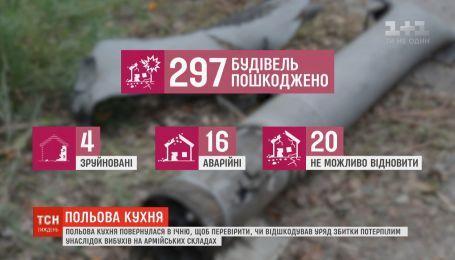 """""""Полевая кухня"""" снова в Ичне: возместили ли ущерб потерпевшим"""