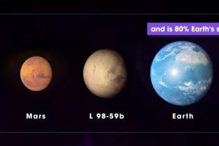 Телескоп від NASA виявив три екзопланети, схожі на Землю