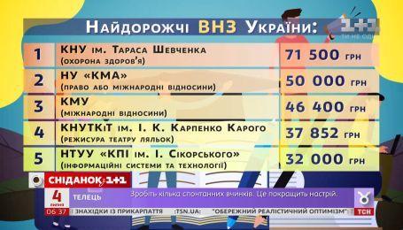 Сніданок составил собственный 5 самых дорогих высших учебных заведений в Украине