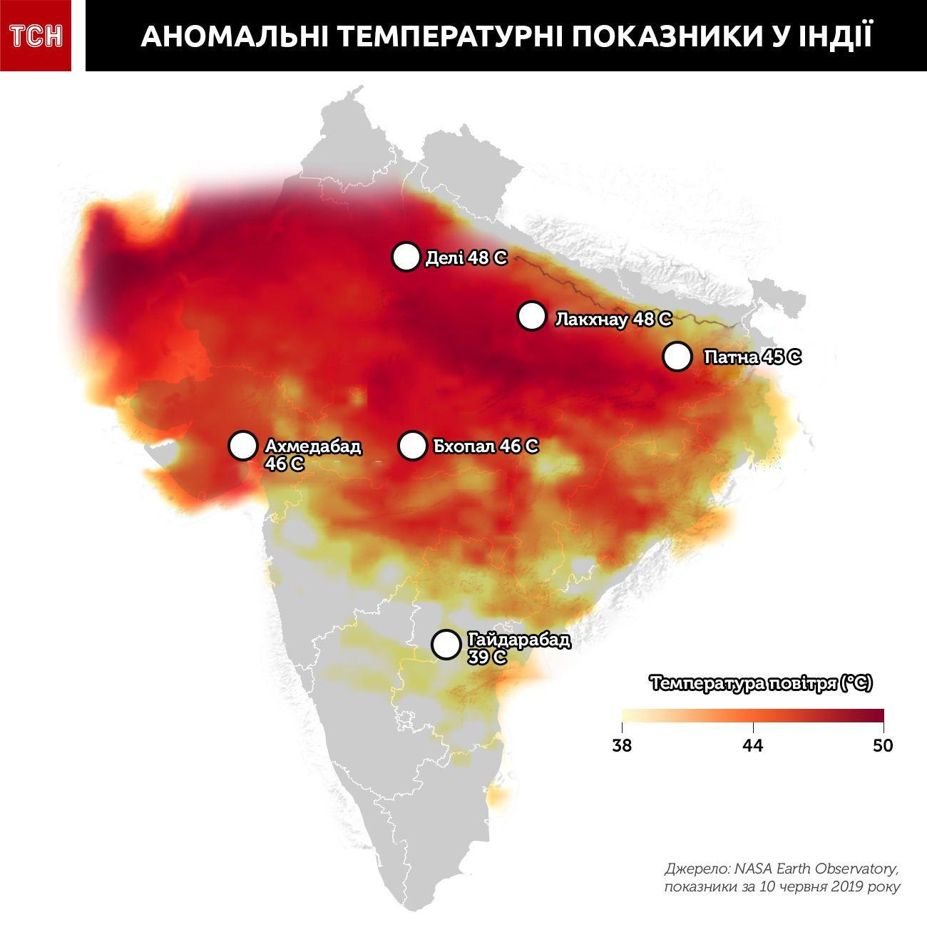 Індія інфографіка