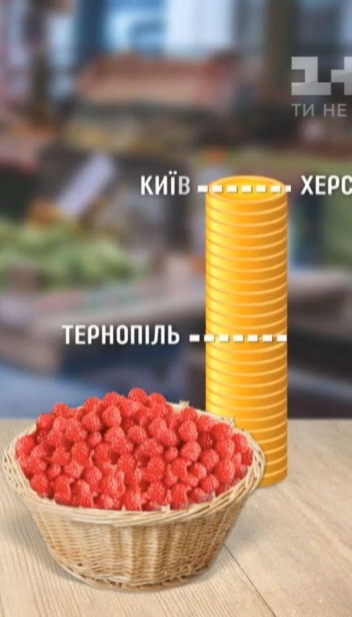 Інспекція ТСН: скільки коштують фрукти та ягоди у різних куточках України