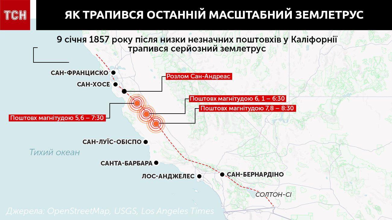 землетрус у каліфорнії інфографіка