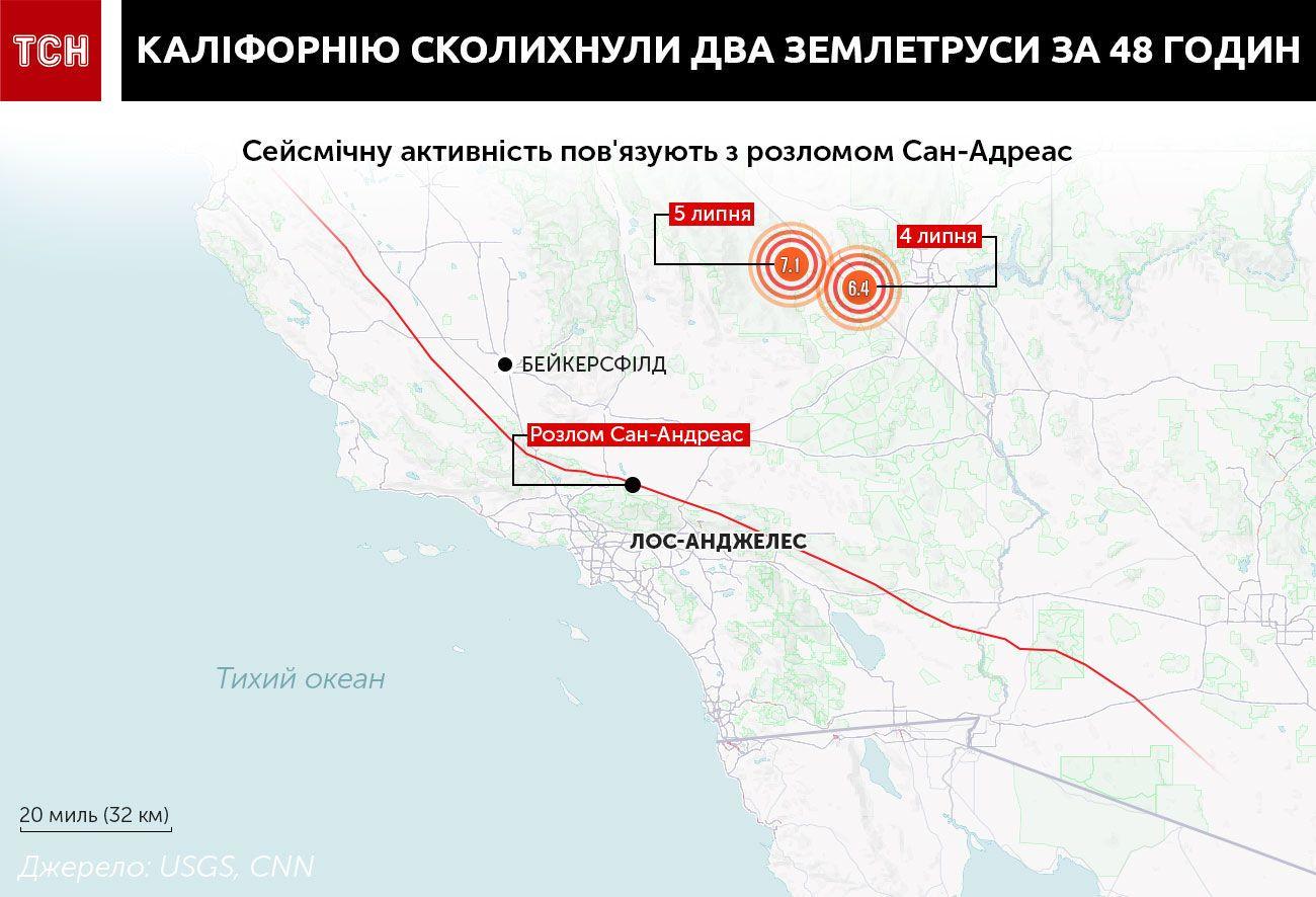 землетруси у каліфорнії іг 3