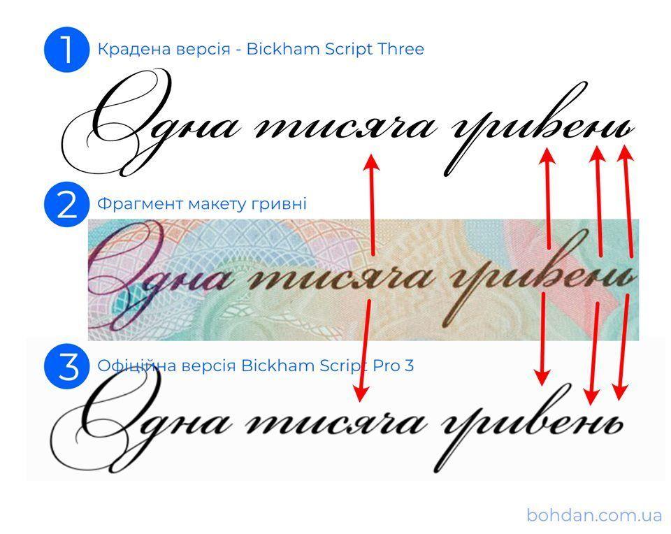 Крадений шрифт на 1000 гривень