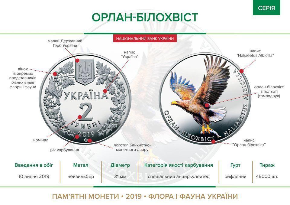 монета 2 грн