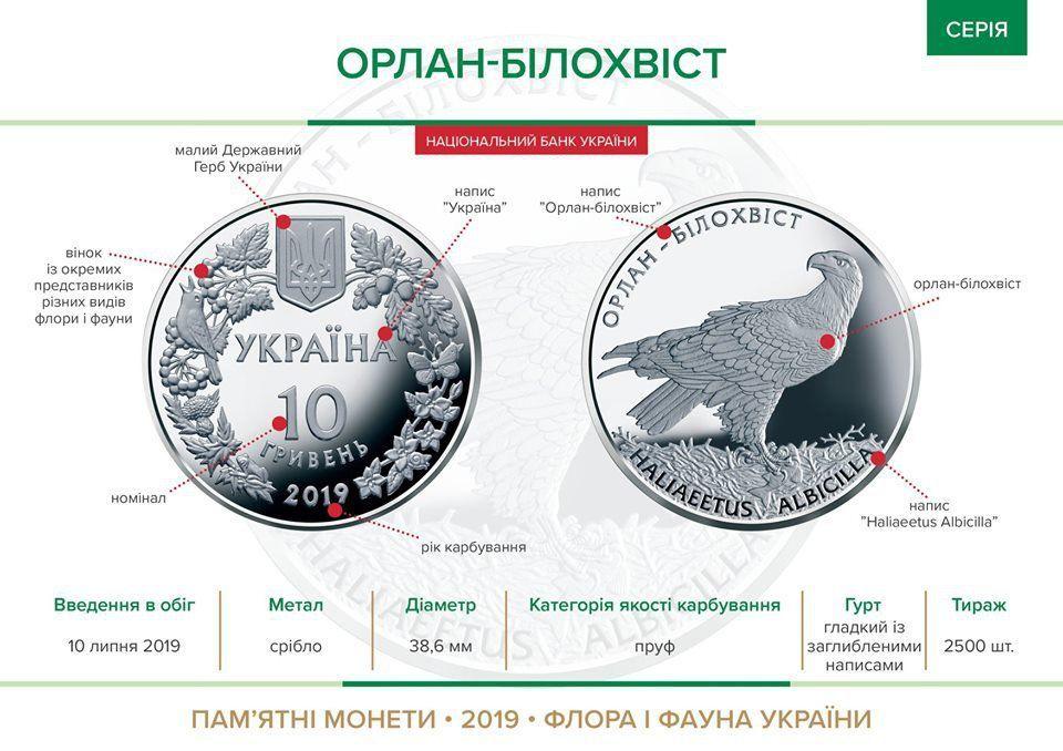 монета 10 грн