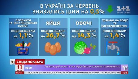 У червні споживчі ціни в Україні знизились на пів відсотка - економічні новини