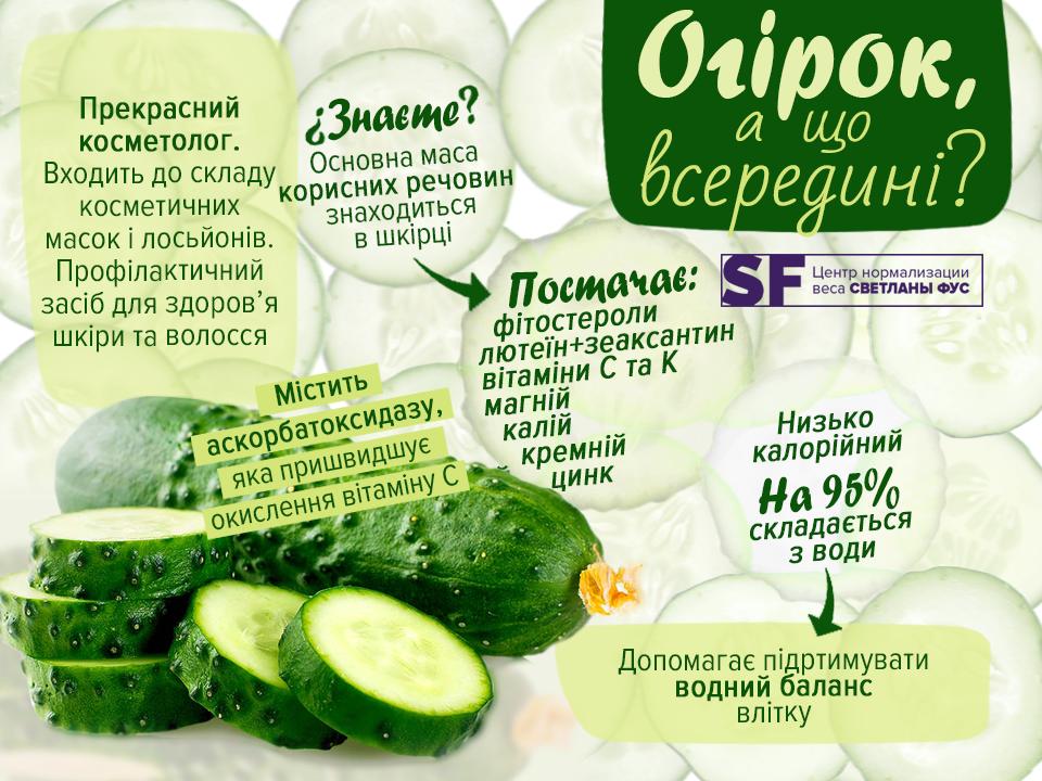 Огірки, інфографіка, для блогів