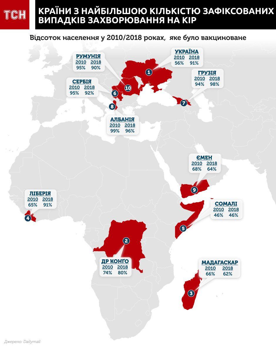 де найбільше хворіють на кір, інфографіка