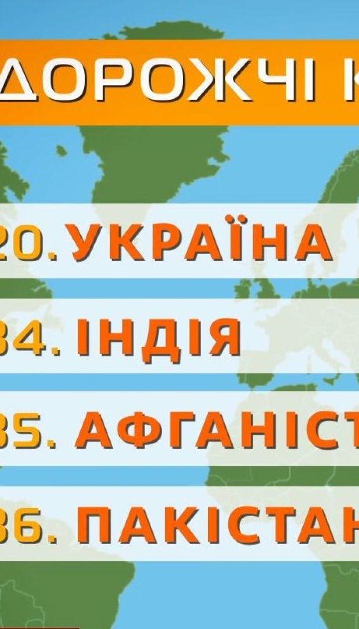 Где в мире дороже всего жить - Экономические новости
