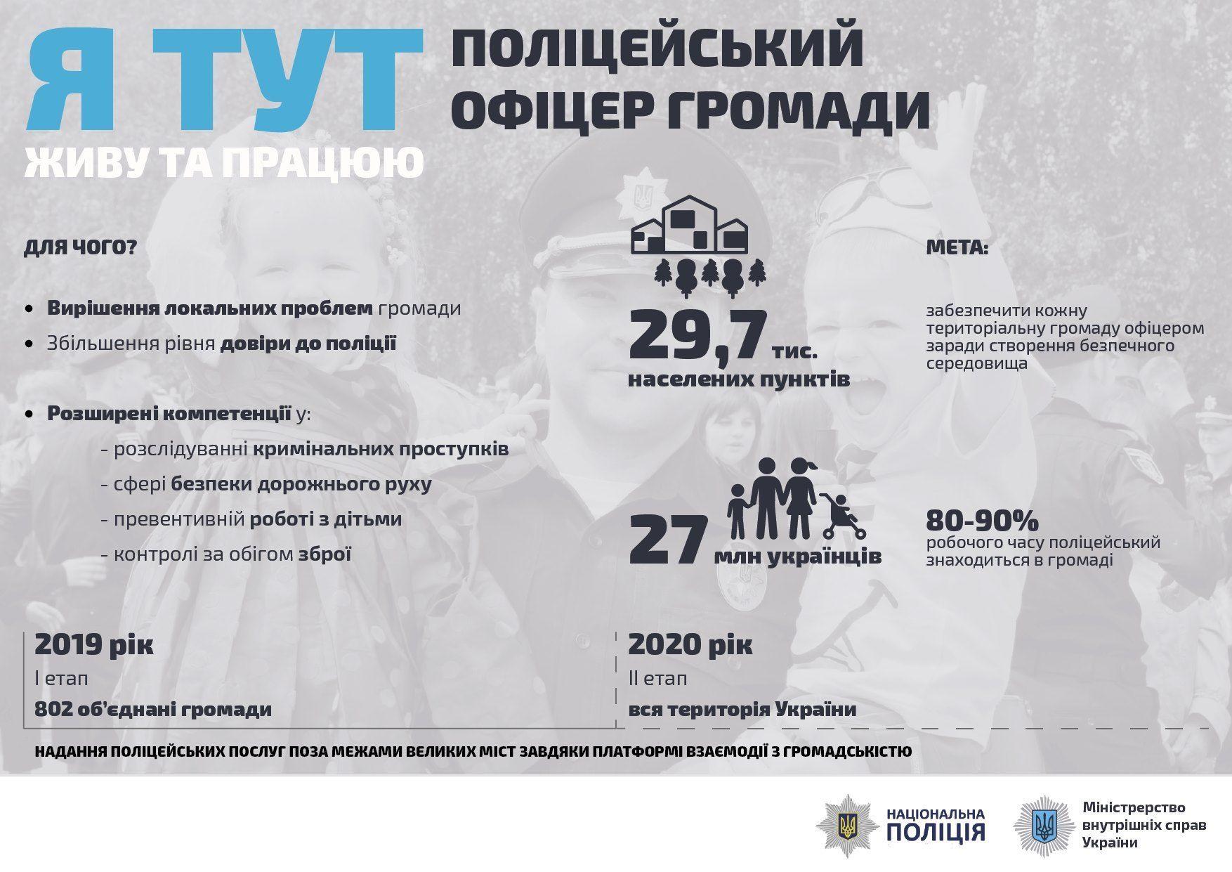 поліція громад_2