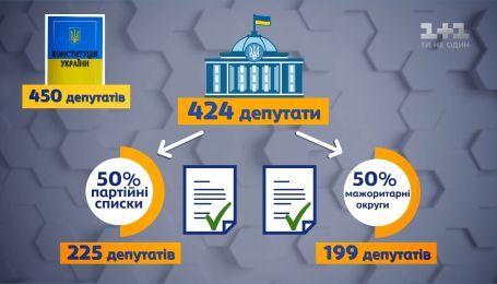 Ольга Кошеленко об особенностях всех парламентских кампаний в Украине