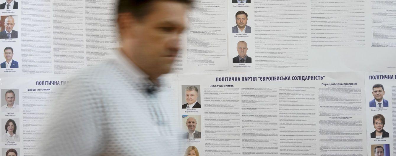 ЦВК опублікувала перші дані про явку на виборах до Ради