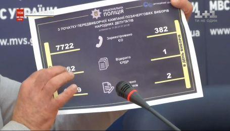 В полицию поступило уже более четырех десятков сообщений о правонарушениях