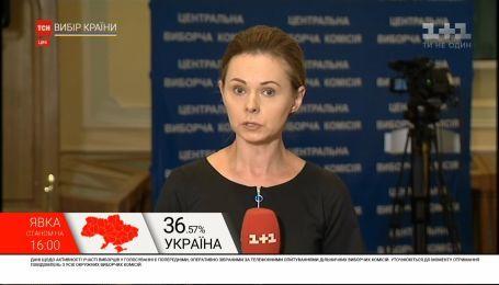 Активнее всего голосуют на востоке и в центре Украины