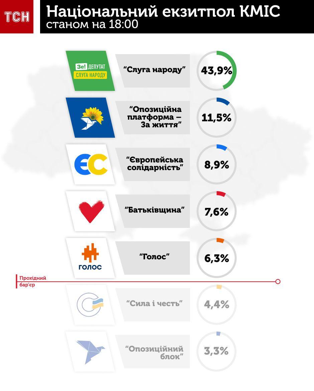Під час виборів системних порушень не зафіксовано, - МВС - Цензор.НЕТ 346