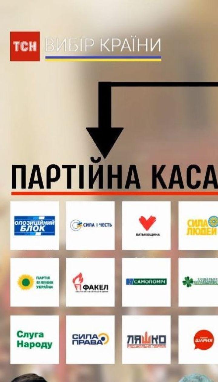 Вхід у ВР платний: ТСН порахувала, скільки коштуватимуть платникам податків парламентські вибори