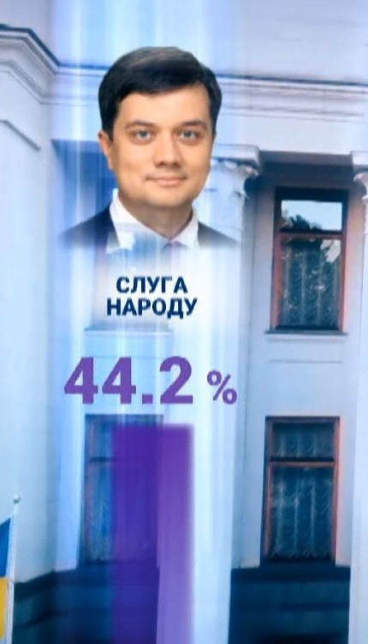 Новые лица в парламенте. Результаты экзит-полов