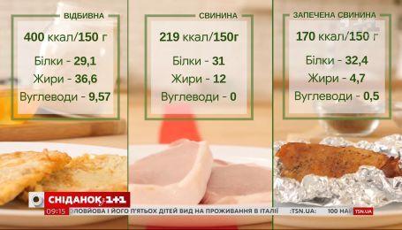 Як приготувати свинину смачно і корисно - поради експерта зі здорового харчування Лори Філіпової