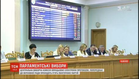 """""""Батьківщина"""" посунула """"Європейську солідарність"""" – ЦВК перевірила понад 97% протоколів"""
