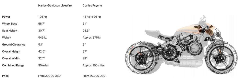 Curtiss Psyche_2