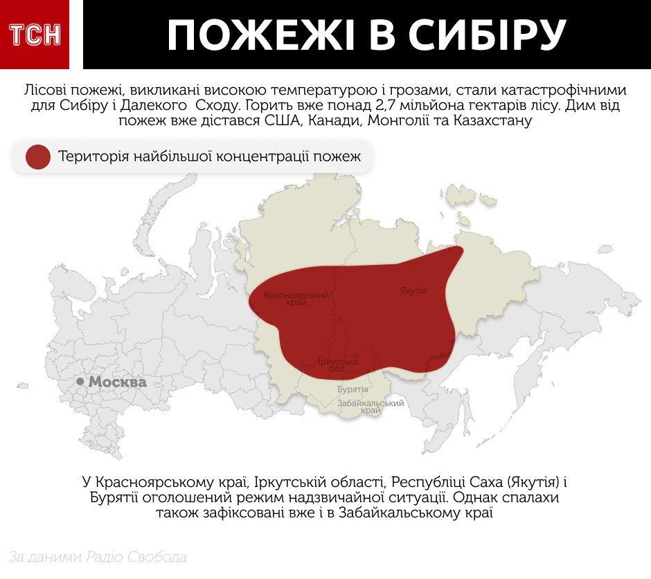 територія пожеж у Росії, Сибір, інфографіка